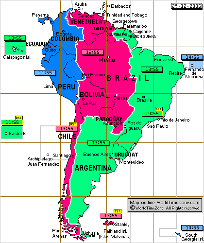 horario en brasil: